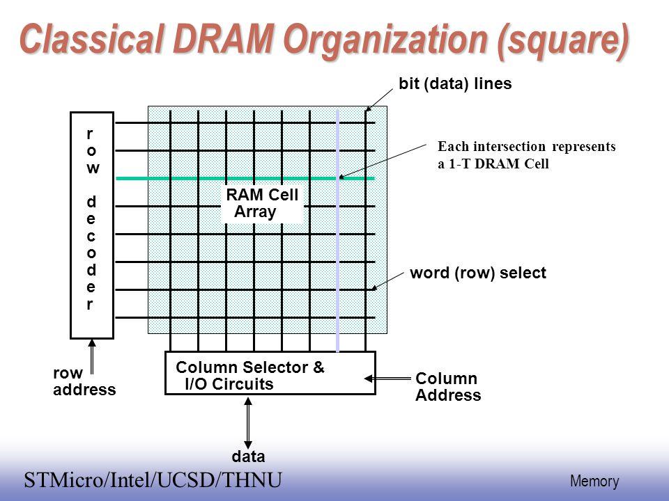 EE141 8 Memory STMicro/Intel/UCSD/THNU Classical DRAM Organization (square) rowdecoderrowdecoder row address Column Selector & I/O Circuits Column Add