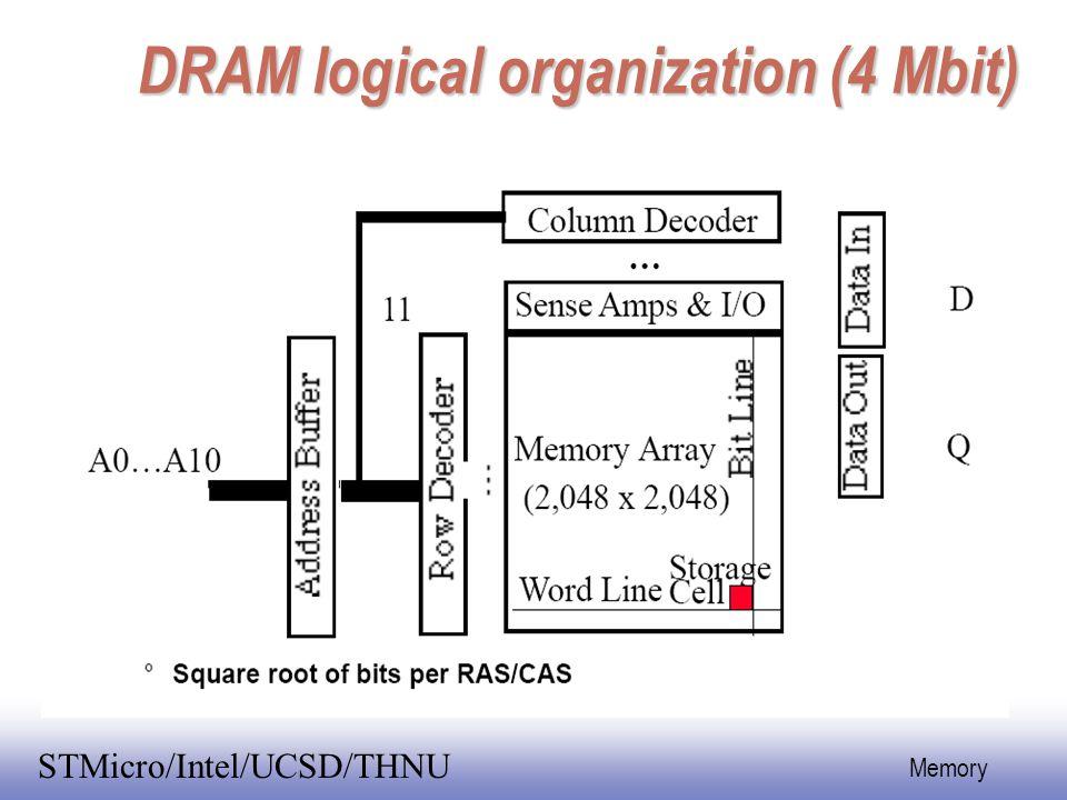 EE141 9 Memory STMicro/Intel/UCSD/THNU DRAM logical organization (4 Mbit)