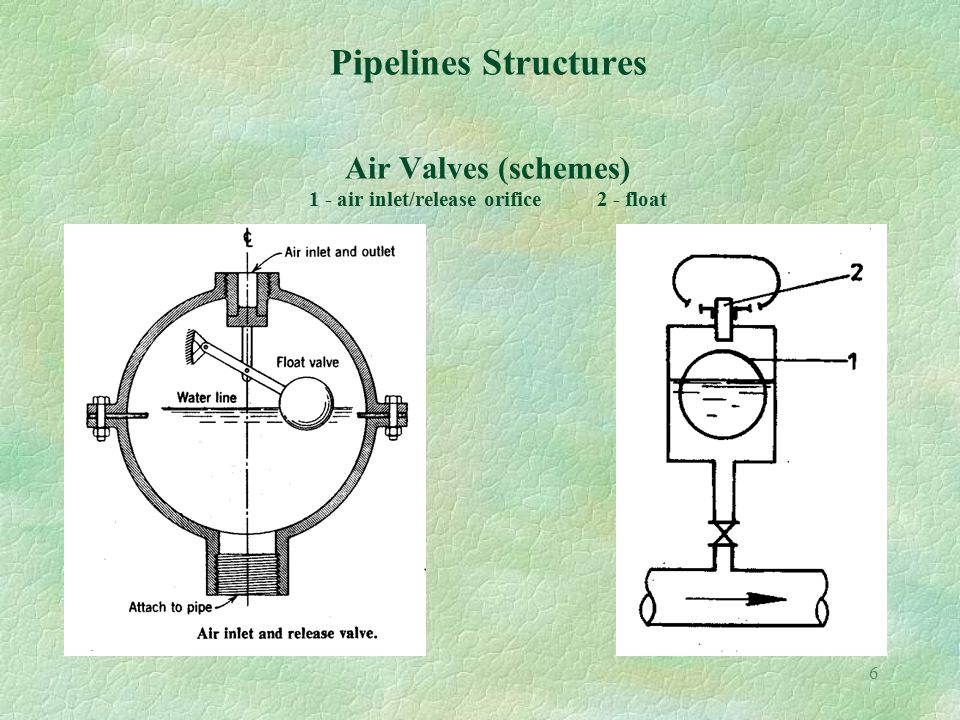 6 Pipelines Structures Air Valves (schemes) 1 - air inlet/release orifice2 - float