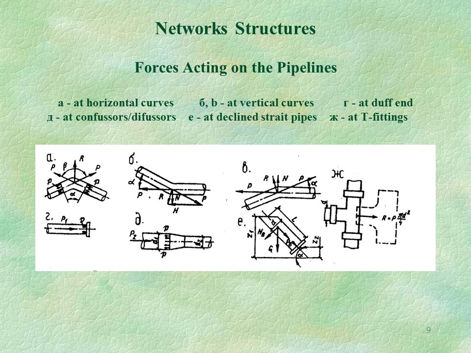 9 Networks Structures Forces Acting on the Pipelines a - at horizontal curvesб, b - at vertical curves г - at duff end д - at confussors/difussorse - at declined strait pipesж - at T-fittings