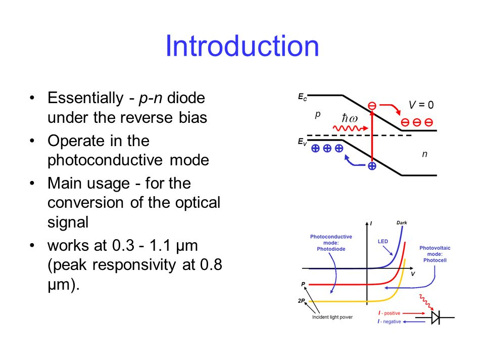 Introduction Essentially - p-n diode under the reverse bias Operate in the photoconductive mode Main usage - for the conversion of the optical signal