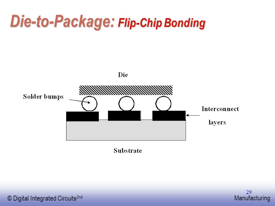 EE141 © Digital Integrated Circuits 2nd Manufacturing 29 Die-to-Package: Flip-Chip Bonding