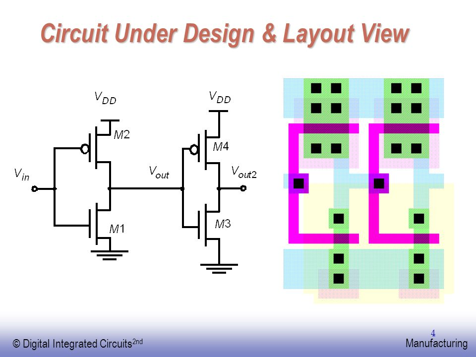 EE141 © Digital Integrated Circuits 2nd Manufacturing 15 Design Rules  Interface between designer and process engineer  Guidelines for constructing process masks  Unit dimension: Minimum line width  scalable design rules: lambda parameter  absolute dimensions (micron rules)