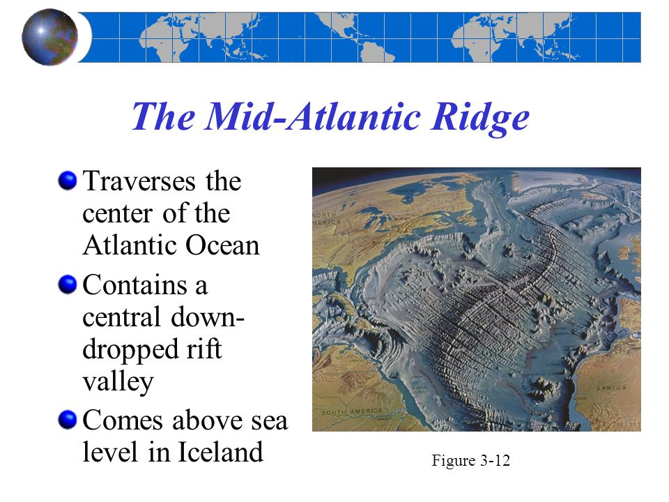 The Mid-Atlantic Ridge Traverses the center of the Atlantic Ocean Contains a central down- dropped rift valley Comes above sea level in Iceland Figure