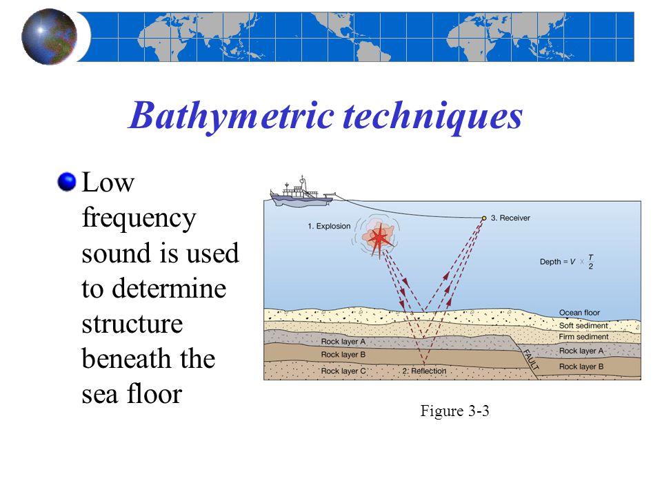 Bathymetric techniques Satellites measure sea surface elevation, which mimics sea floor bathymetry Figure 3D