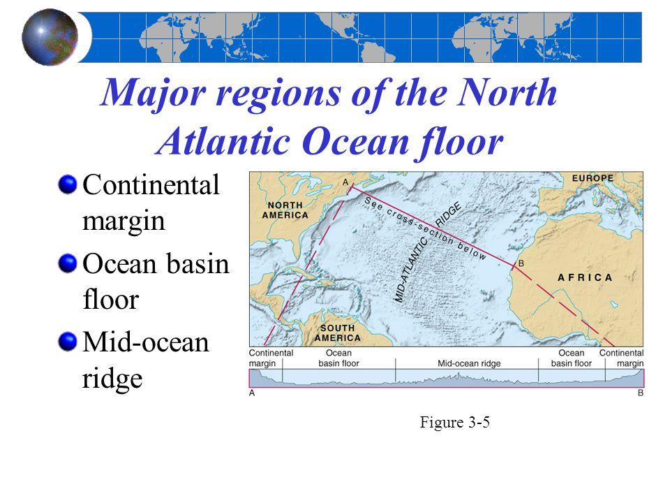 Passive versus active continental margins Passive margin No plate boundary Shelf Slope Rise Figure 3-6