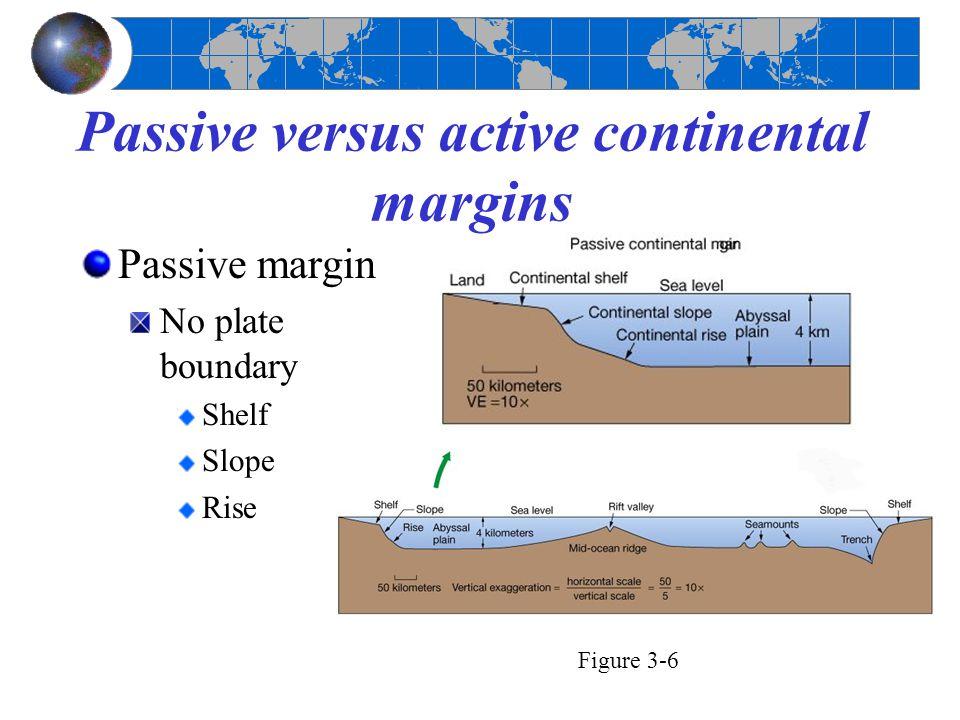 Passive versus active continental margins Active margin Plate boundary Convergent Shelf Slope (steep) Trench Transform Continental borderland Figure 3-6