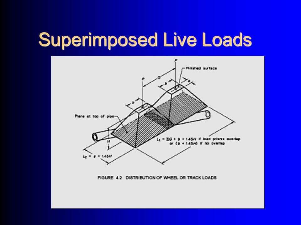 Superimposed Live Loads