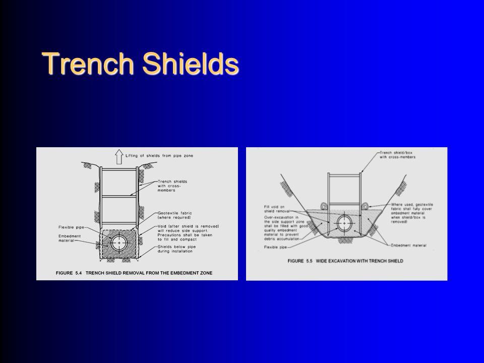 Trench Shields
