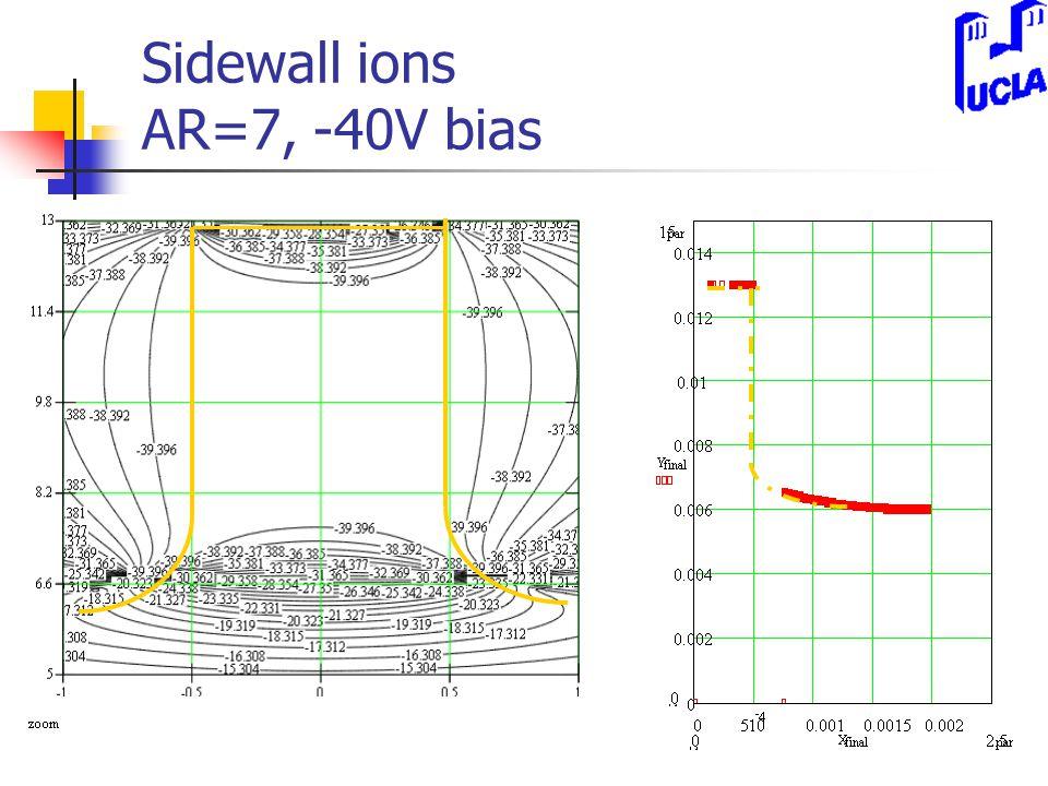 Sidewall ions AR=7, -40V bias