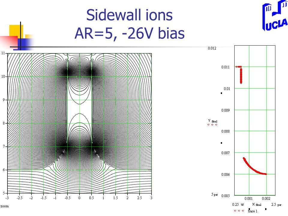Sidewall ions AR=5, -26V bias