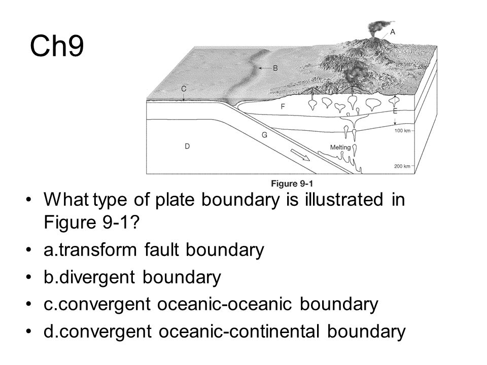 Ch9 What type of plate boundary is illustrated in Figure 9-1? a.transform fault boundary b.divergent boundary c.convergent oceanic-oceanic boundary d.
