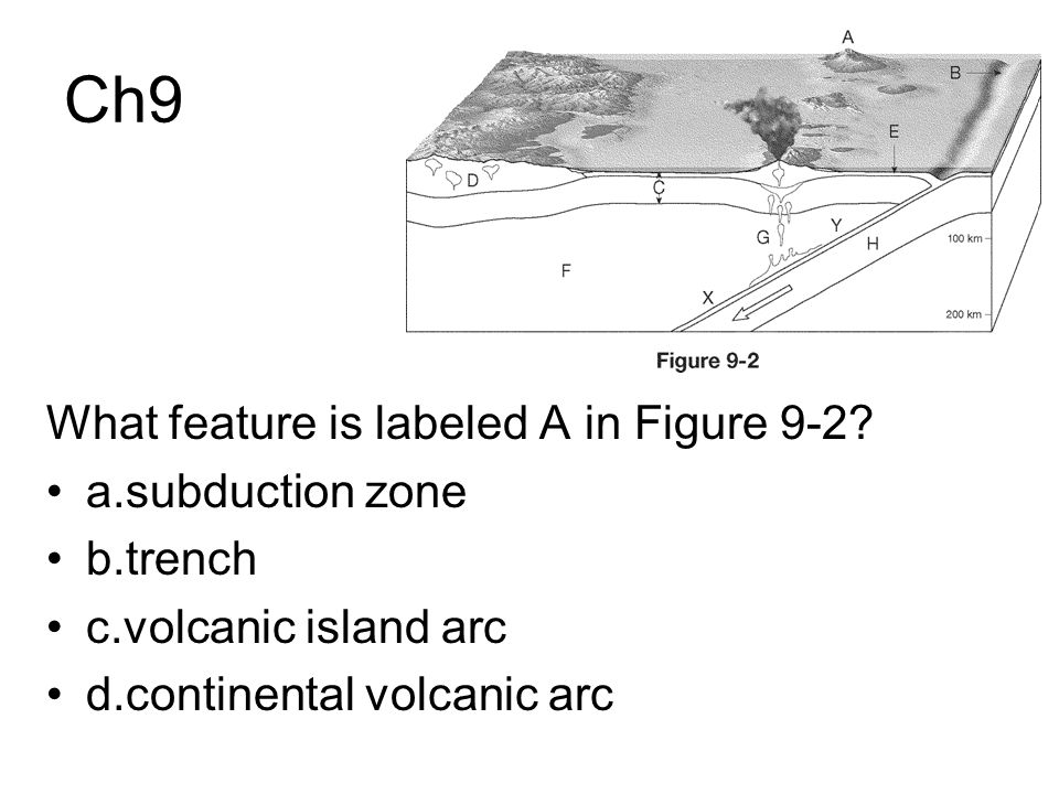Ch9 What feature is labeled A in Figure 9-2? a.subduction zone b.trench c.volcanic island arc d.continental volcanic arc