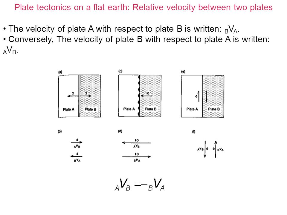Plate tectonics on a flat earth: Relative velocity between two plates The velocity of plate A with respect to plate B is written: B V A.
