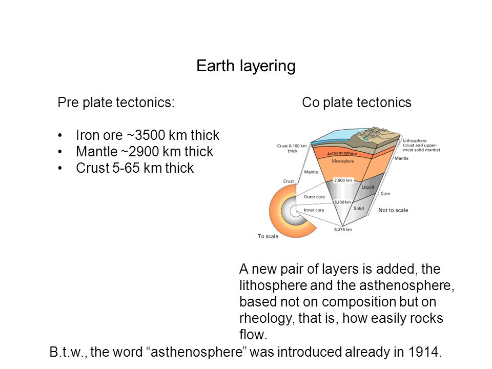 Earth layering Pre plate tectonics: Iron ore ~3500 km thick Mantle ~2900 km thick Crust 5-65 km thick Co plate tectonics A new pair of layers is added, the lithosphere and the asthenosphere, based not on composition but on rheology, that is, how easily rocks flow.