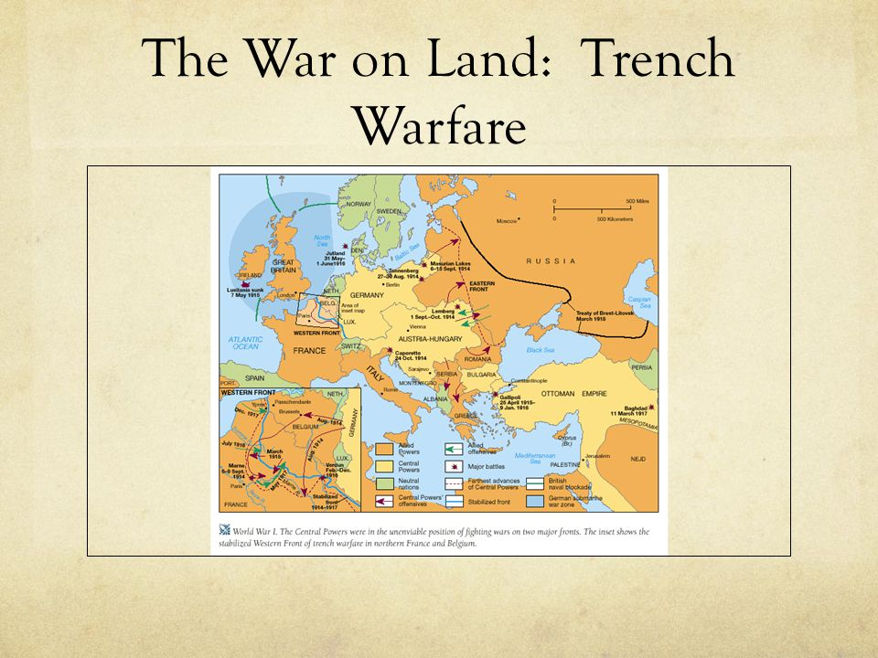 The War on Land: Trench Warfare