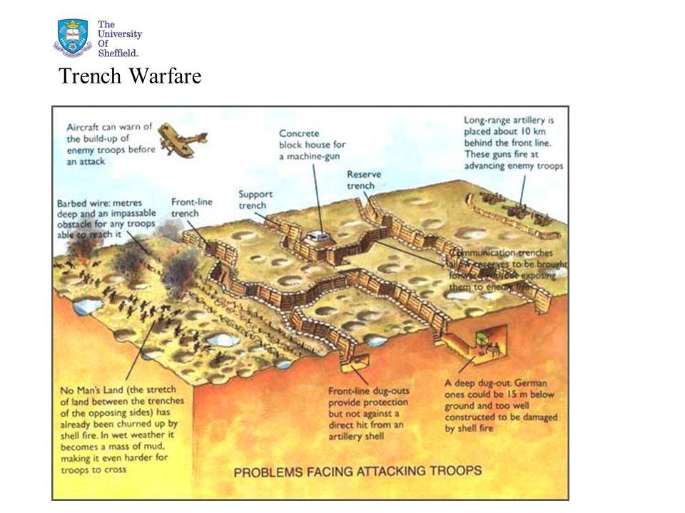 04/05/2015© The University of Sheffield Trench Warfare