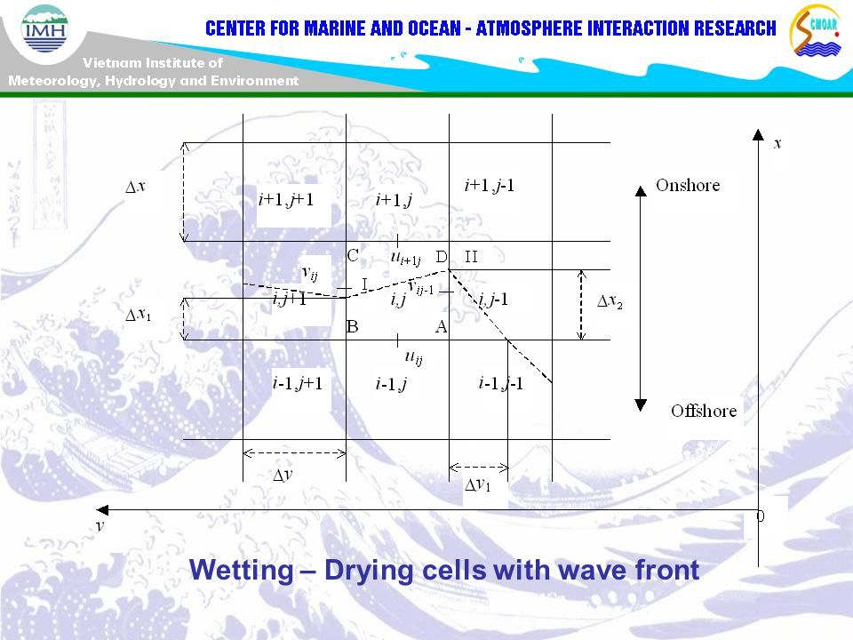 Wetting – Drying cells with wave front