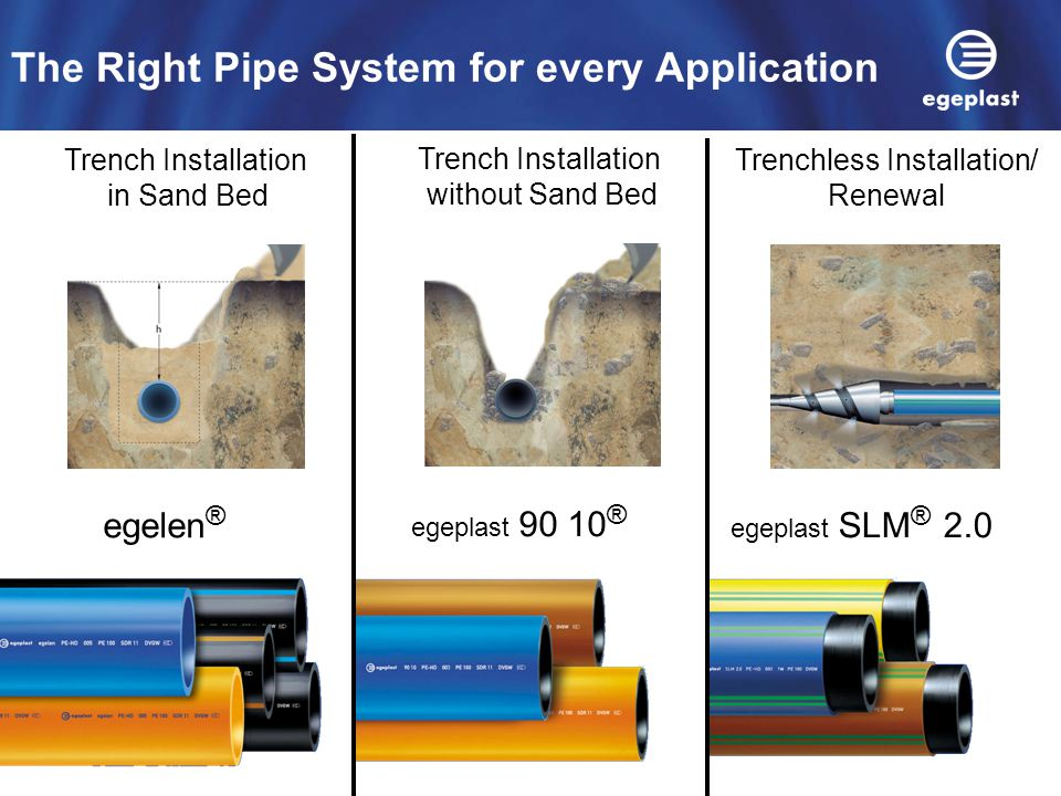 Trench Installation in Sand Bed egelen ® Trench Installation without Sand Bed egeplast 90 10 ® Trenchless Installation/ Renewal egeplast SLM ® 2.0 The Right Pipe System for every Application