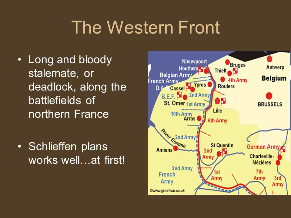 The Western Front Long and bloody stalemate, or deadlock, along the battlefields of northern France Schlieffen plans works well…at first!