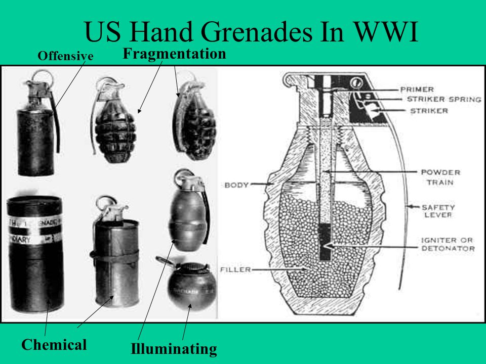 US Hand Grenades In WWI Offensive Fragmentation Chemical Illuminating