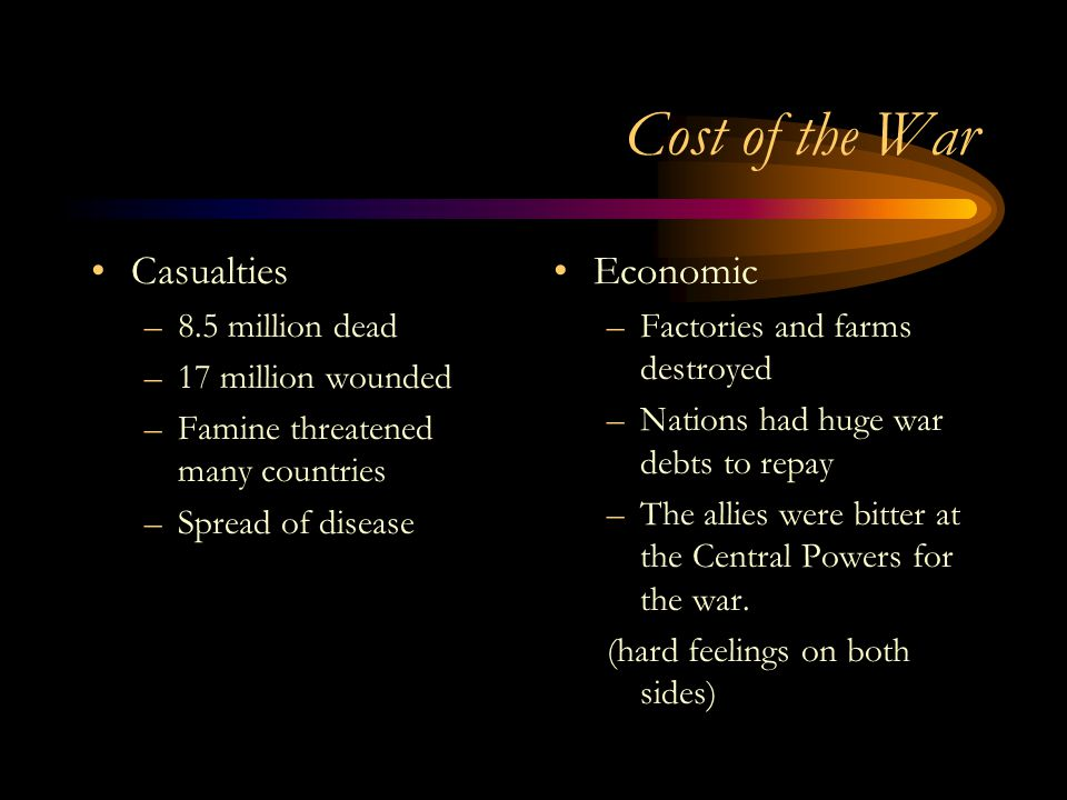 Cost of the War Casualties –8.5 million dead –17 million wounded –Famine threatened many countries –Spread of disease Economic –Factories and farms destroyed –Nations had huge war debts to repay –The allies were bitter at the Central Powers for the war.
