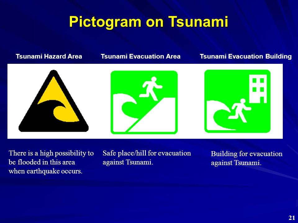 Inundated level of previous Tsunami Sign of Previous Tsunami Height (2) 23