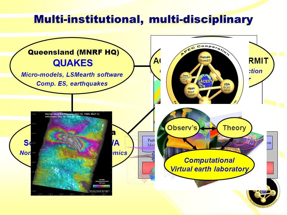 Multi-institutional, multi-disciplinary Queensland (MNRF HQ) Micro-models, LSMearth software Comp.