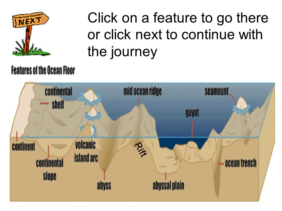 Click on a feature to go there or click next to continue with the journey Rift