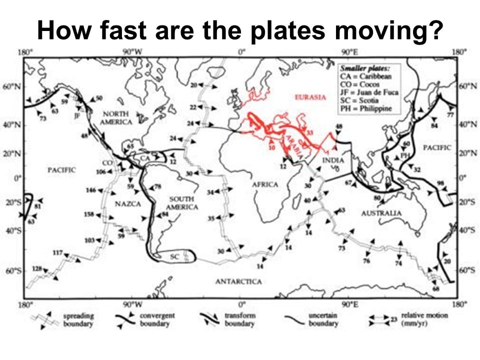 How fast are the plates moving?
