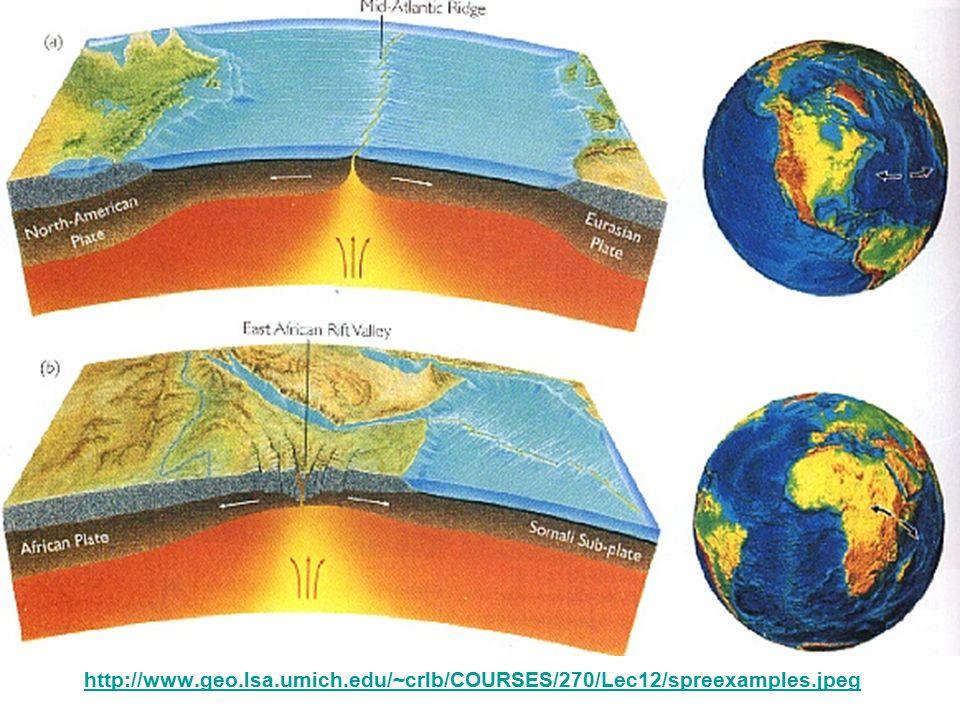 http://www.geo.lsa.umich.edu/~crlb/COURSES/270/Lec12/spreexamples.jpeg