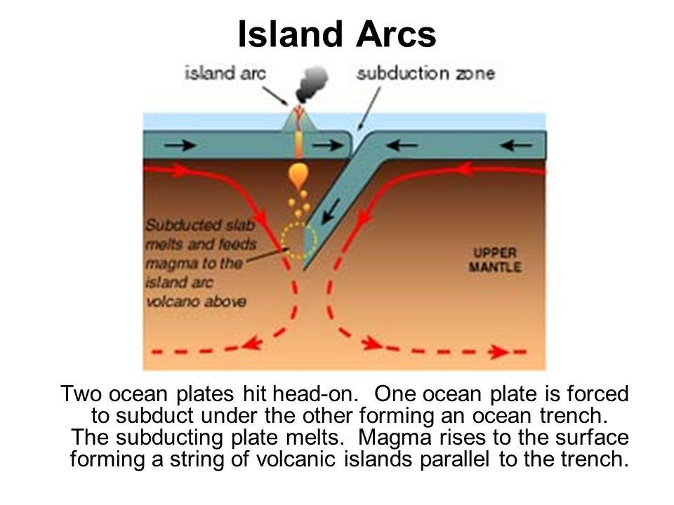 Island Arcs Two ocean plates hit head-on.