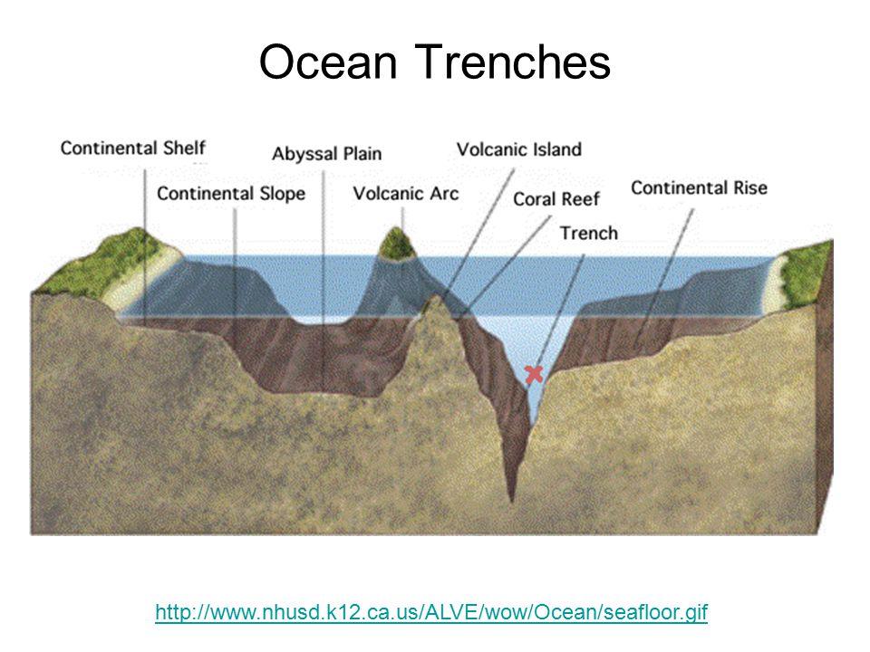 Ocean Trenches http://www.nhusd.k12.ca.us/ALVE/wow/Ocean/seafloor.gif
