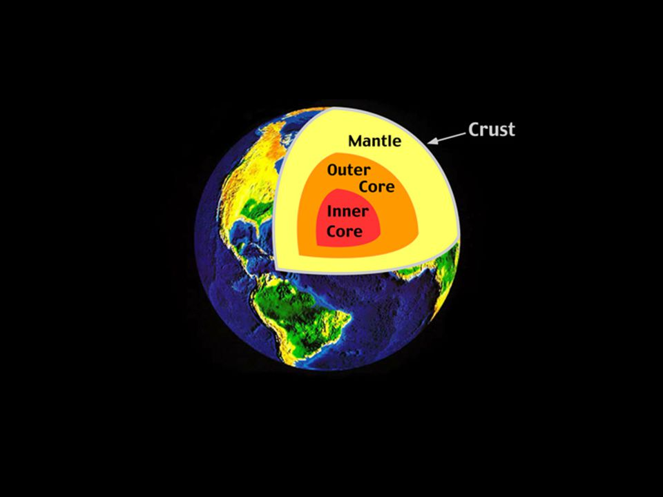 Divergent Plate Boundaries Two land or ocean plates move apart in opposite directions.