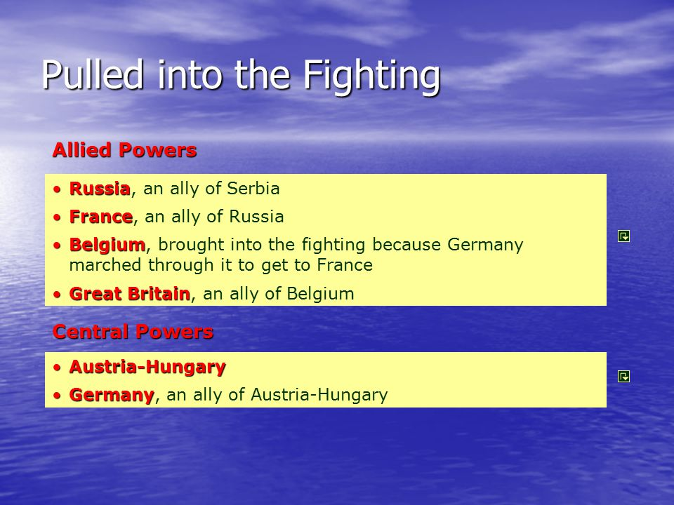 Allied Powers Central Powers RussiaRussia, an ally of Serbia FranceFrance, an ally of Russia BelgiumBelgium, brought into the fighting because Germany marched through it to get to France Great BritainGreat Britain, an ally of Belgium Austria-HungaryAustria-Hungary GermanyGermany, an ally of Austria-Hungary Pulled into the Fighting