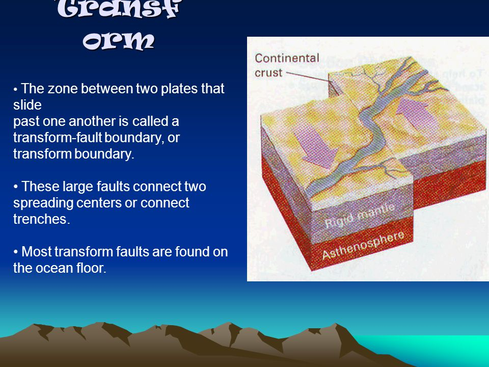 Transf orm The zone between two plates that slide past one another is called a transform-fault boundary, or transform boundary. These large faults con
