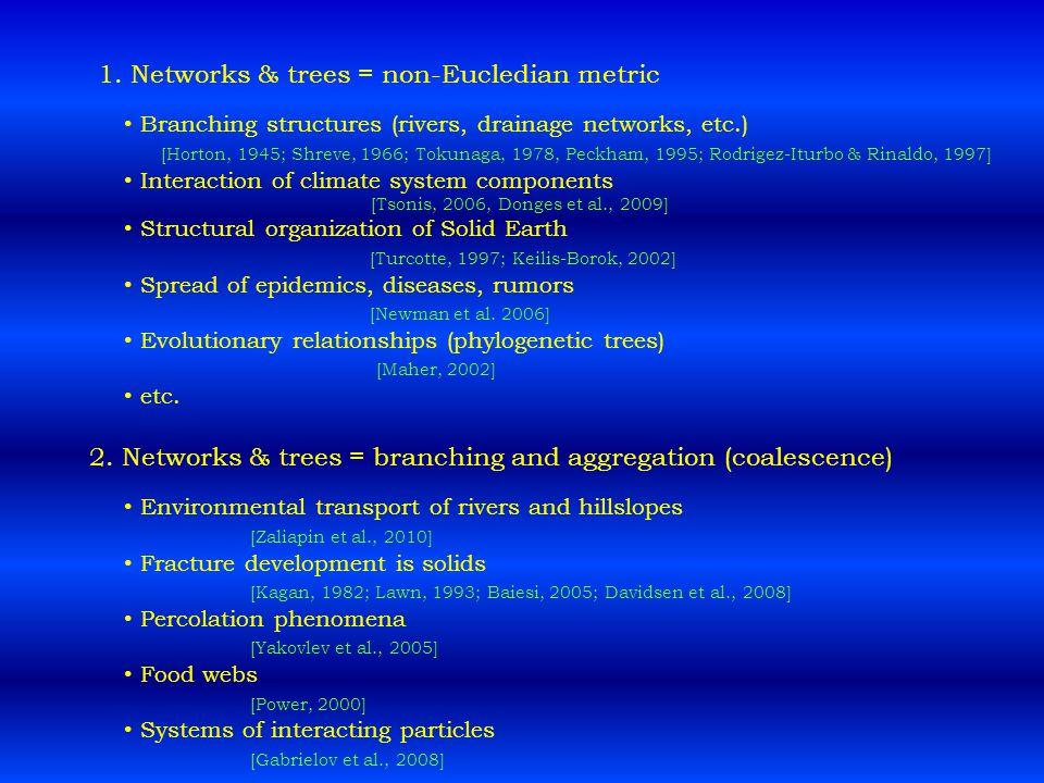 1. Networks & trees = non-Eucledian metric Branching structures (rivers, drainage networks, etc.) [Horton, 1945; Shreve, 1966; Tokunaga, 1978, Peckham