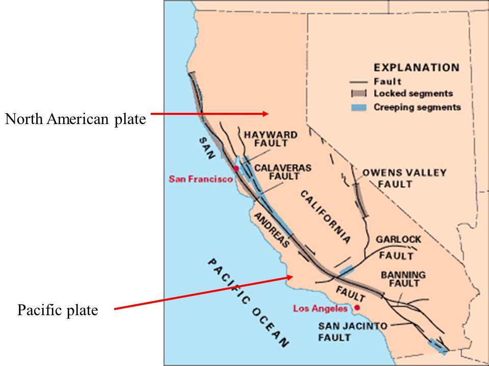Pacific plate North American plate