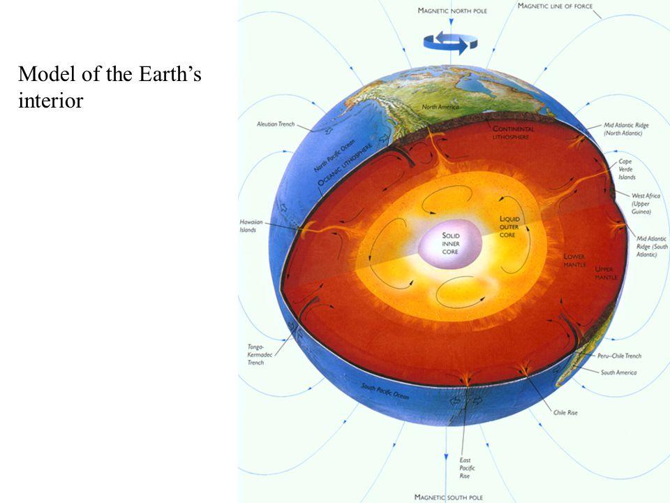 Model of the Earth's interior