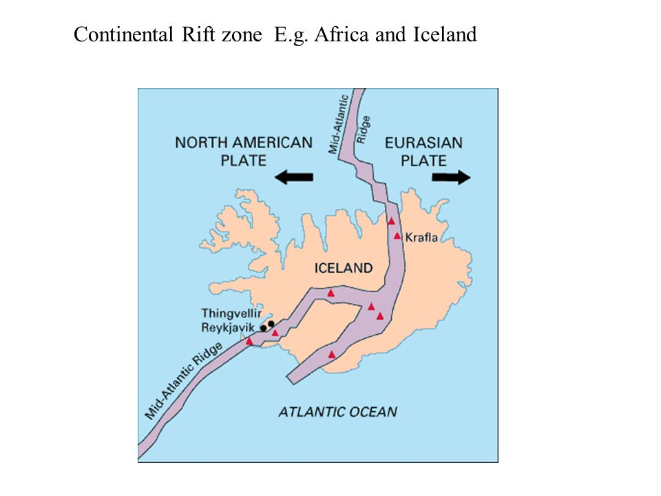 Continental Rift zone E.g. Africa and Iceland
