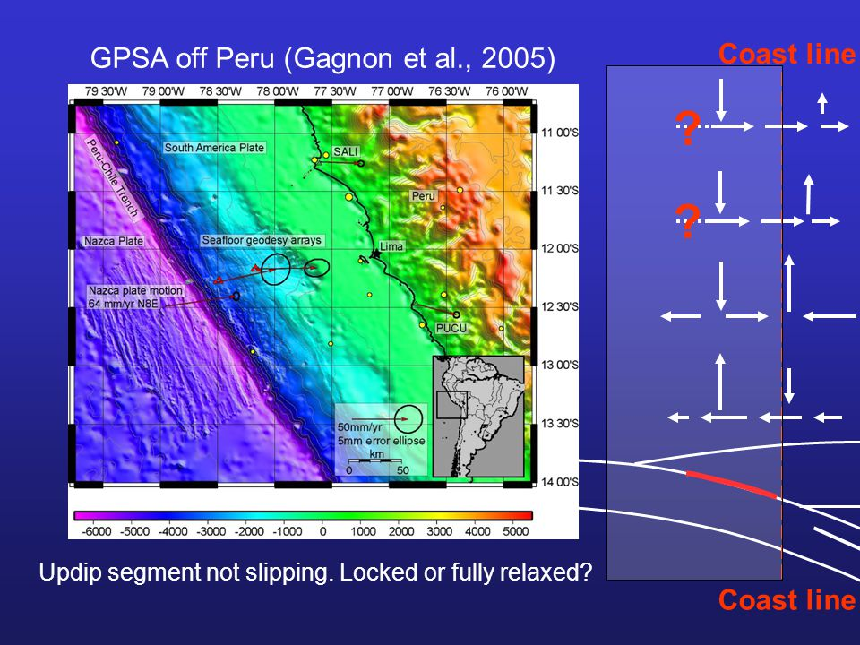 Inter-seismic Coast line ? ? GPSA off Peru (Gagnon et al., 2005) Updip segment not slipping. Locked or fully relaxed?
