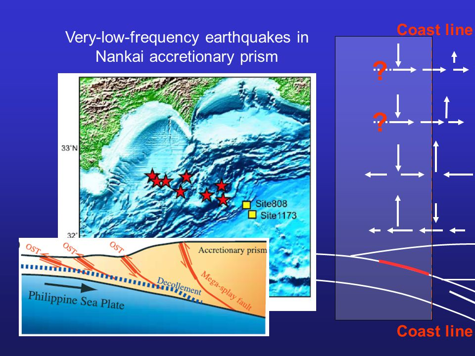Coast line Very-low-frequency earthquakes in Nankai accretionary prism ? ?
