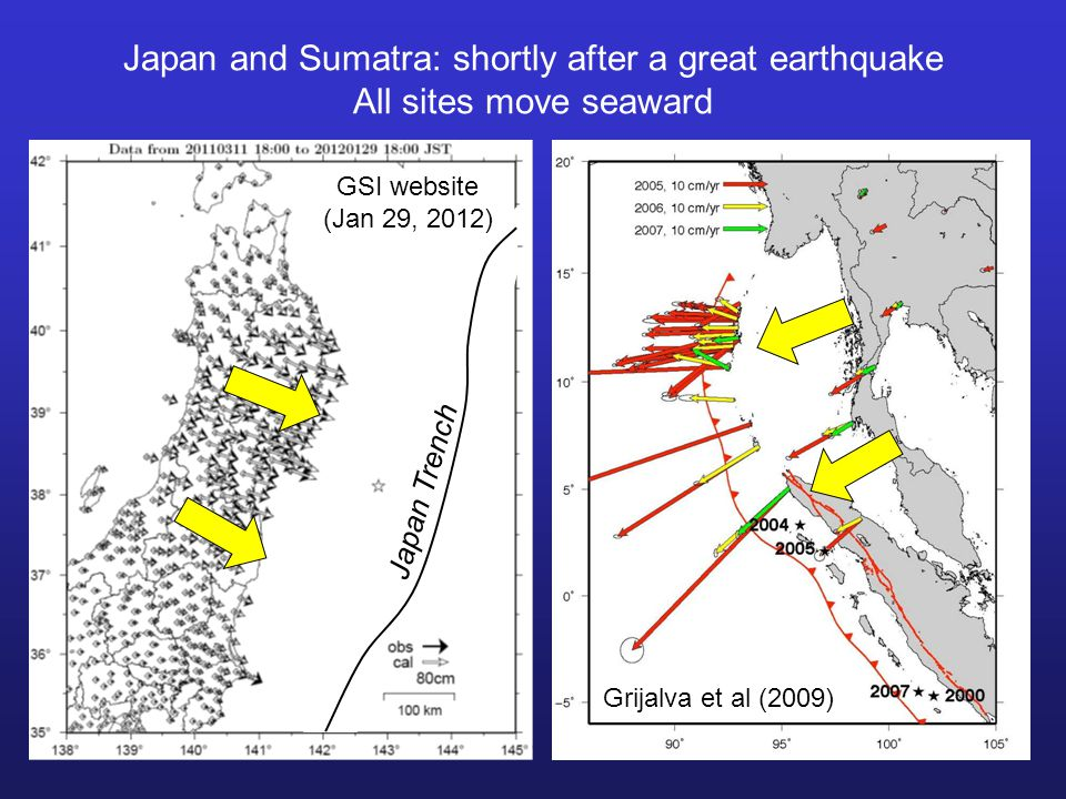 GSI website (Jan 29, 2012) Japan and Sumatra: shortly after a great earthquake All sites move seaward Grijalva et al (2009) Japan Trench