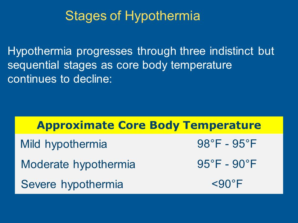 Stages of Hypothermia Approximate Core Body Temperature Mild hypothermia 98°F - 95°F Moderate hypothermia 95°F - 90°F Severe hypothermia <90°F Hypothe