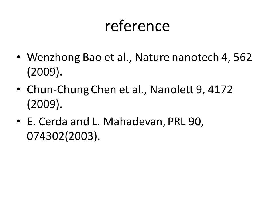 reference Wenzhong Bao et al., Nature nanotech 4, 562 (2009).