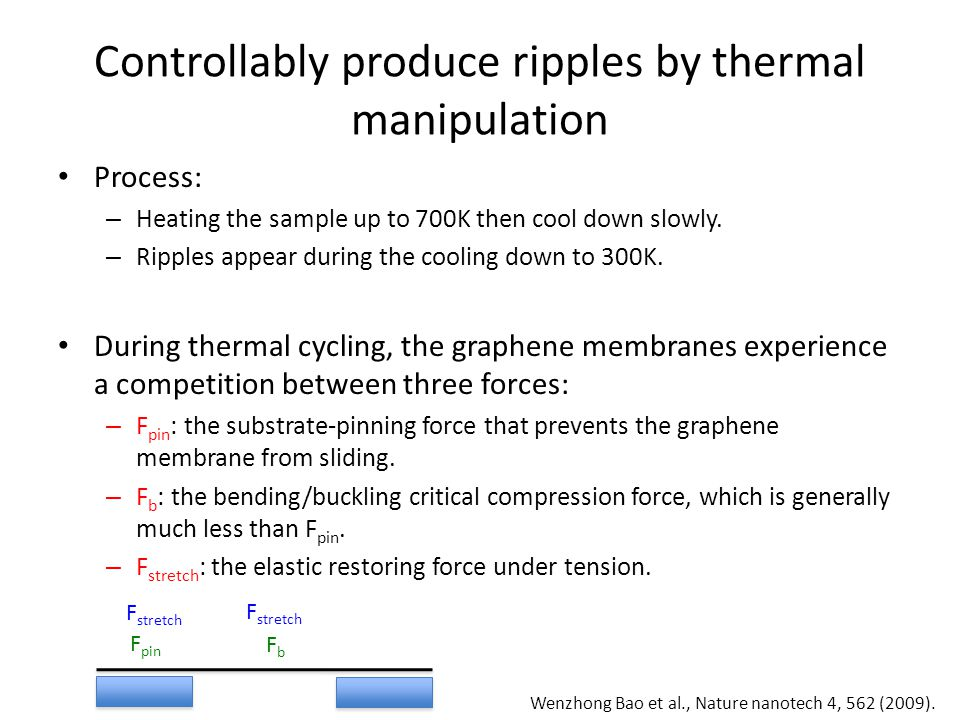 Controllably produce ripples by thermal manipulation Process: – Heating the sample up to 700K then cool down slowly.