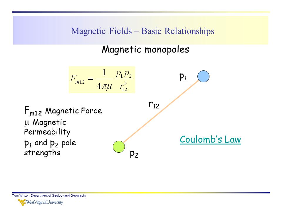 Tom Wilson, Department of Geology and Geography Magnetic monopoles p1p1 p2p2 r 12 F m12 Magnetic Force  Magnetic Permeability p 1 and p 2 pole strengths Coulomb's Law Magnetic Fields – Basic Relationships