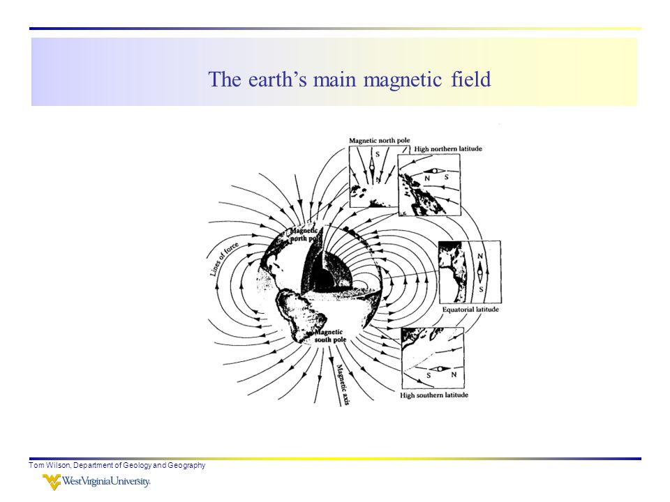 Tom Wilson, Department of Geology and Geography The earth's main magnetic field