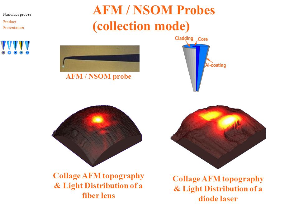 Collage AFM topography & Light Distribution of a fiber lens AFM / NSOM Probes (collection mode) AFM / NSOM probe Collage AFM topography & Light Distribution of a diode laser Nanonics probes Product Presentation