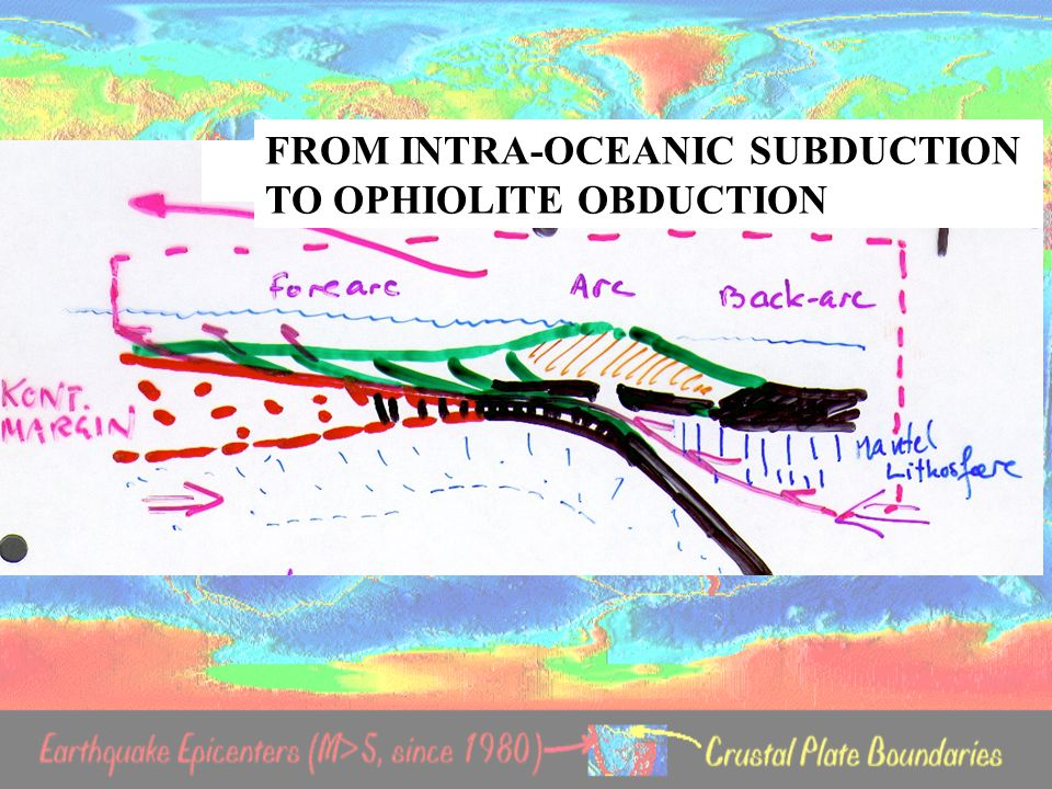 FROM INTRA-OCEANIC SUBDUCTION TO OPHIOLITE OBDUCTION